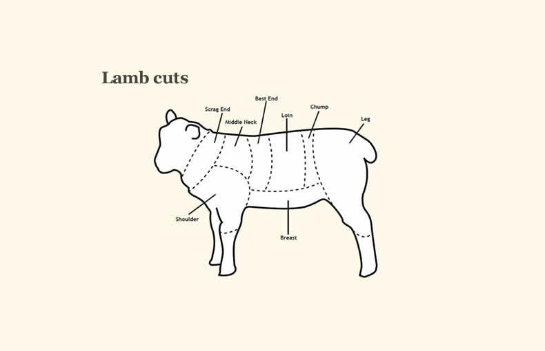 ½ Lamb Box