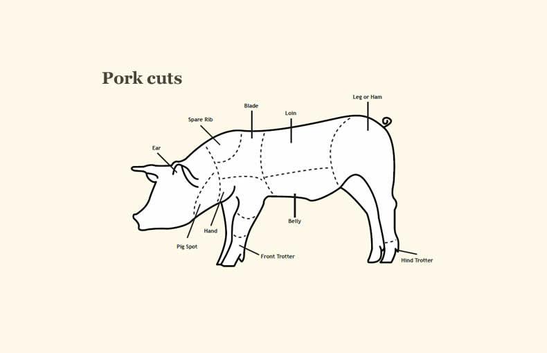 ½ Pig Box